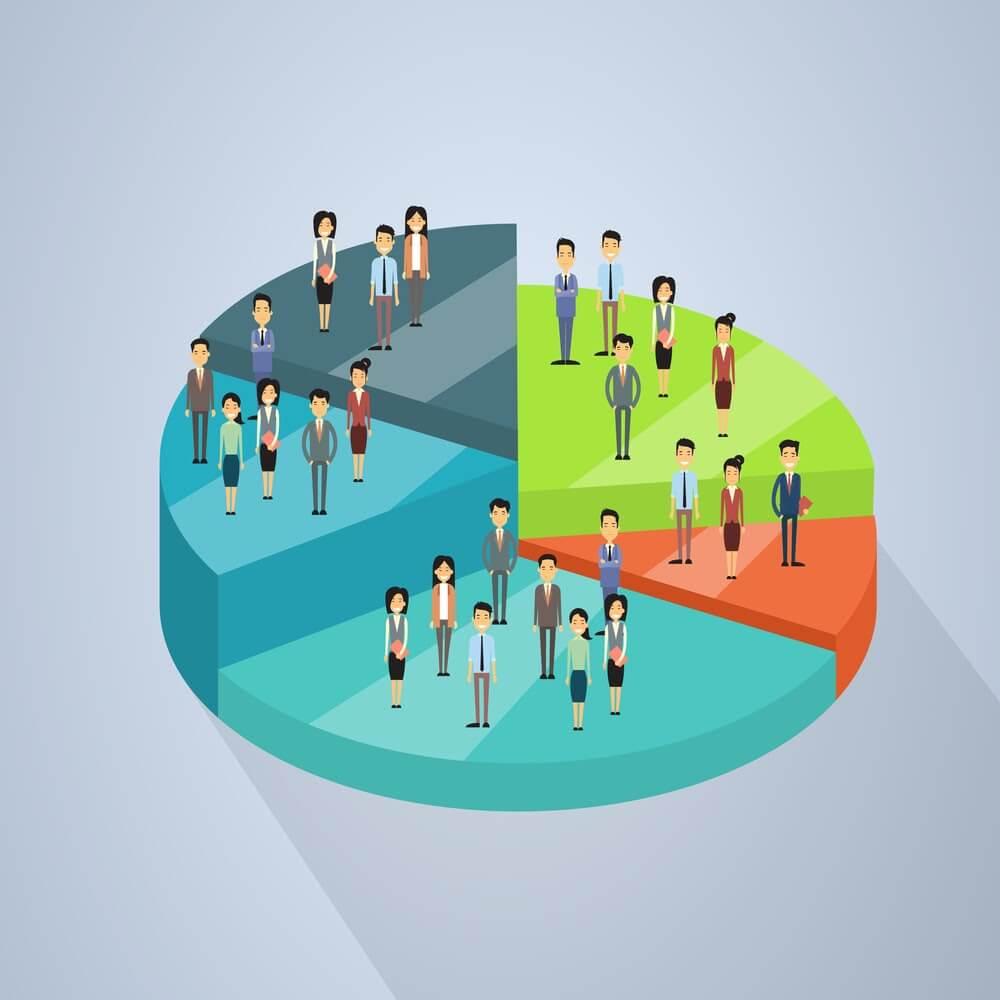 Ilustrație care arată care sunt categoriile de grupuri țintă