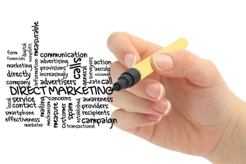 Ilustrație care arată caracteristicile marketingului direct